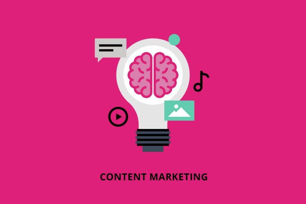 Content-Marketing Brain