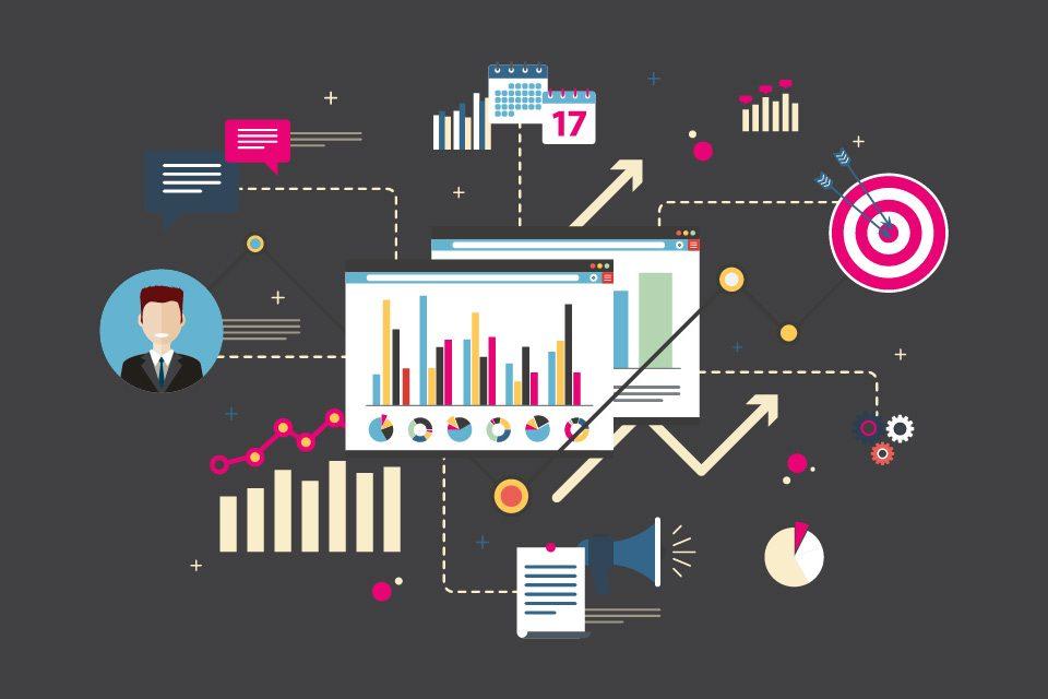 Online Marketing Analyse