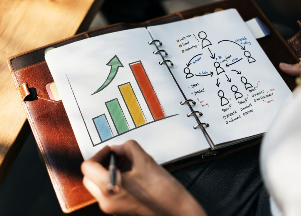 Die richtige Strategie im Online Marketing